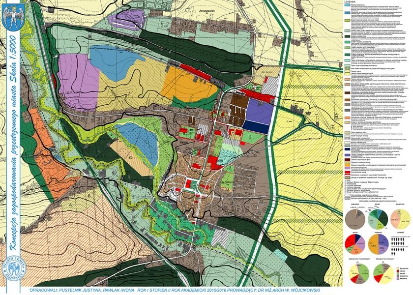 Koncepcja-zagospodarowania-przestrzennego-miasta5000